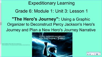 Expeditionary Learning, Grade 6, Module 1, Unit 3