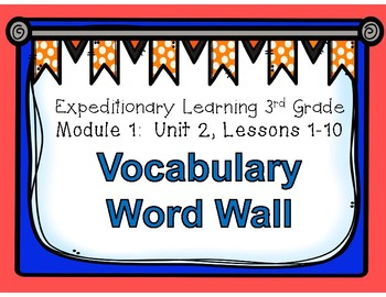 Engage NY Expeditionary Learning M1U2 Vocabulary Wordwall