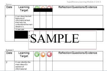 Expeditionary Learning 4th gradeModule 1 unit 2 Learning targets thumb-o-meter
