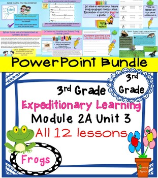 Engage NY Expeditionary Learning 3rd Grd Module 2A Unit 3 PowerPoint Lesson 1-12