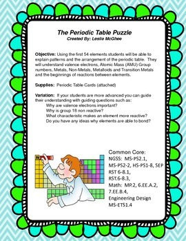 """""""Experiencing"""" the Periodic Table"""