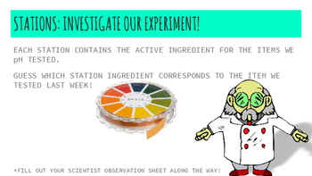 Experiment AND Review: Investigation Stations! (Acids, Bases, & pH)