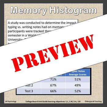 Experiment & Statistical Analysis Set - AP Psychology (AP Psych) - Unit 5
