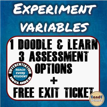 Experiment Variables (Independent, Dependent, Control) Science Doodle Notes