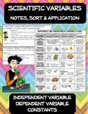 Experiment Variables Notes, Sort & Application: Independent, Dependent- DIGITAL!