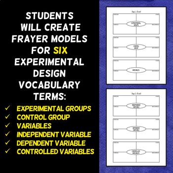 Experimental Design Foldable - Frayer Model Format - Great for INBs!