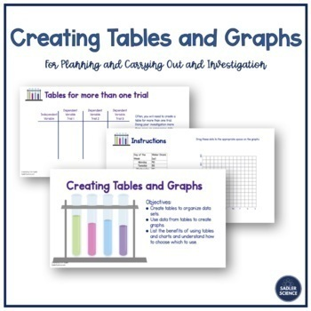 Experimental Design: Graphing Experimental Data (NGSS Aligned)