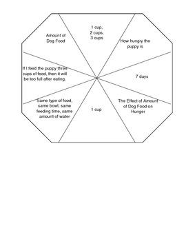 Experimental Design Practice Scenarios