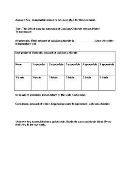 Scientific Method Experimental Design Scenario/Diagram: Calcium Chloride