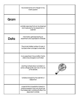 Experimental Design Vocabulary