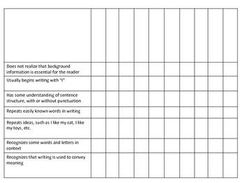 Èxperimental Writing Indicators