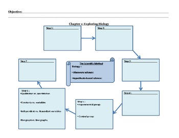 Experimental design: Graphic organizer with extension inqu