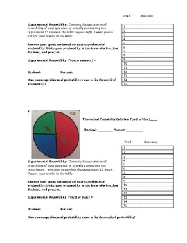 Experimental vs. Theoretical Probability with Spinners