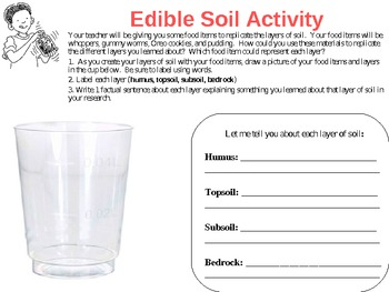 Experimenting with Soils Booklet