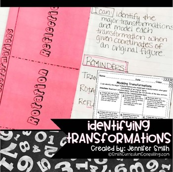 Experimenting with Transformations Lesson for Interactive Notebooks | TEKS 8.10b