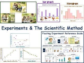 Experiments, Scientific Method Lesson & Flashcards-task cards, study guide