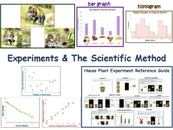 Experiments and Scientific Method Lesson-classroom unit/study guide/exam prep