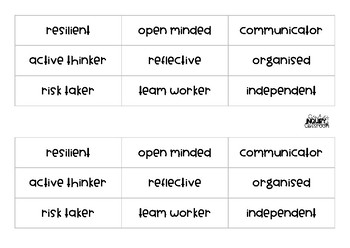 Expert Learner Qualities Continuum