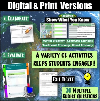 Explain: An Introduction to Economics- 4 Types of Economies