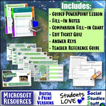 Explain: An Introduction to Economics- 4 Types of Economies