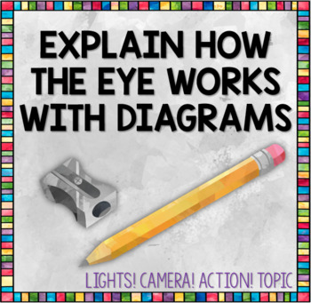 Explain How the Eye Works with Diagrams