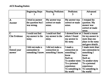 Explain Math Thinking Cite and Expand Reading Comprehensio