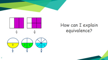Explaining Equivalent Fractions using Models and Number Lines