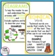Explanation Text Posters - Classroom Display