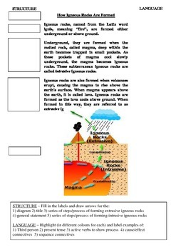 Explanation Text Structure and Language - Igneous Rocks