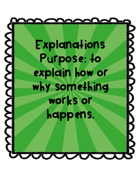 Explanation Writing Pack