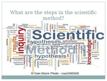 Explanation of Scientific Method Step by Step