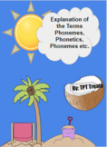 Explanation of the Terms Phonemes, Phonetics, Phonemes etc.
