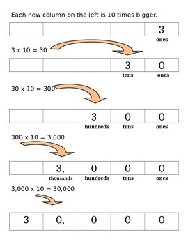 Explanation page for the pattern 4.NBT.1