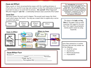Expository Writing Text structure CAUSE and EFFECT Power Point and Chart for ISN