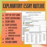 Explanatory Essay Outline with Rubric