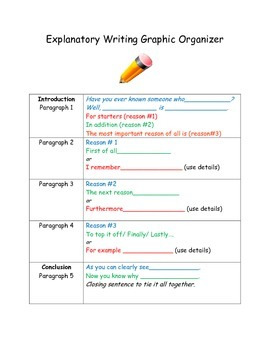 Explanatory Prompt Graphic Organizer