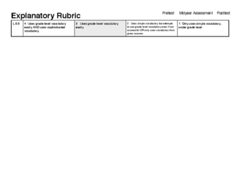 Explanatory Rubric for Standards-Based Grading without substandards