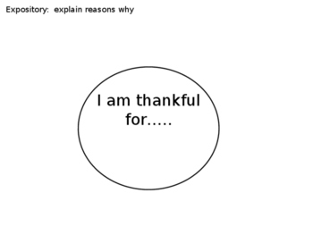 i am thankful writing examples