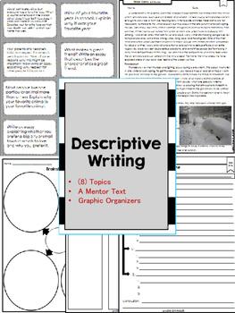 Informative Writing Unit – Common Core Aligned