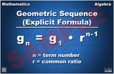 Explicit Formula for Geometric Sequences Math Poster