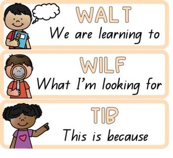 WALT, WILF, TIB & Explicit Instruction Labels