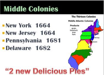 13 Colonies-PowerPoint:Exploration MIDDLE Colonies:economy