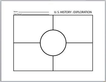 Exploration & Colonization-Worksheets/Activity/Homework