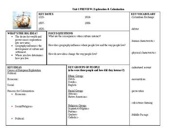 Exploration & Colonization Unit Preview