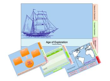Exploration Digitial Interactive Notebook