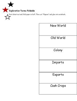 Exploration Interactive Notebook Unit