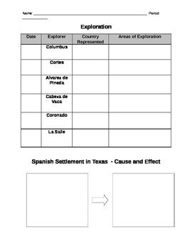 Exploration Notes / Graphic Organizer