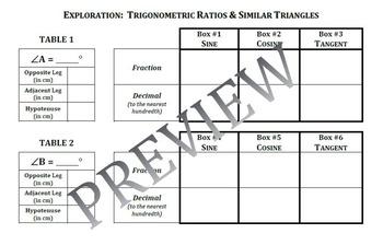 Exploration Trigonometric Ratios in Similar Triangles