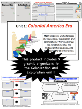 Exploration and Colonization Era, Graphic Organizers