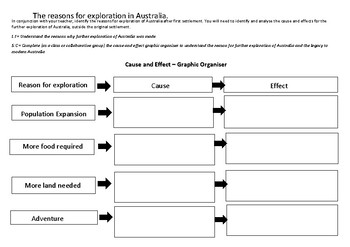Exploration of Australia - The reasons - Cause and Effect